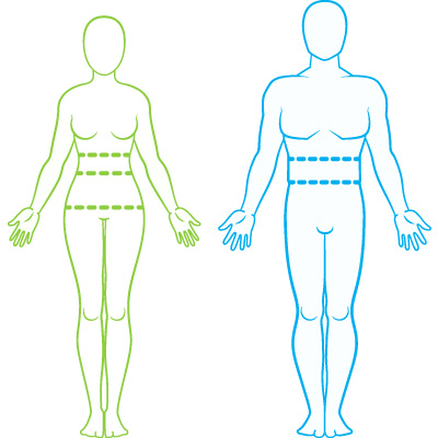 The loss of centimetres around the body